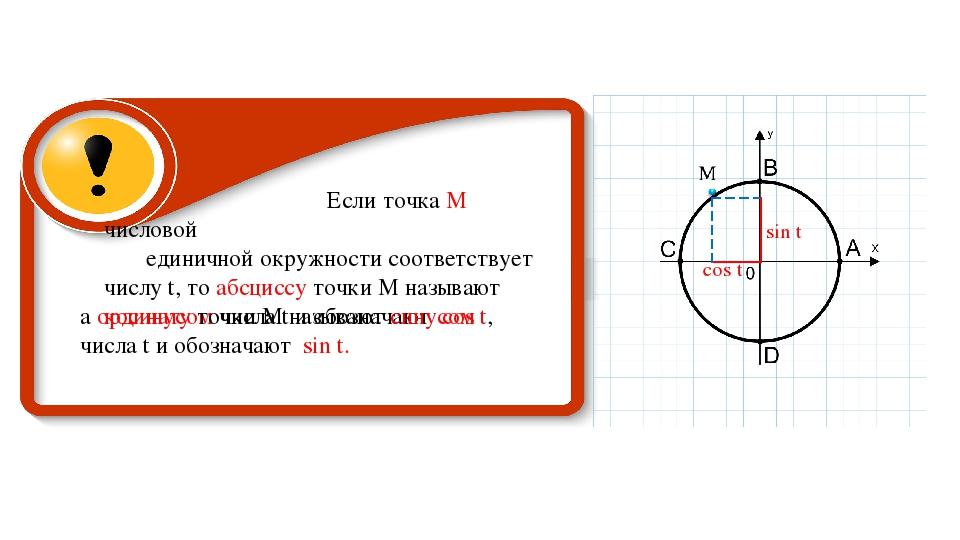 Если точка М числовой единичной окружности соответствует числу t, то абсциссу...