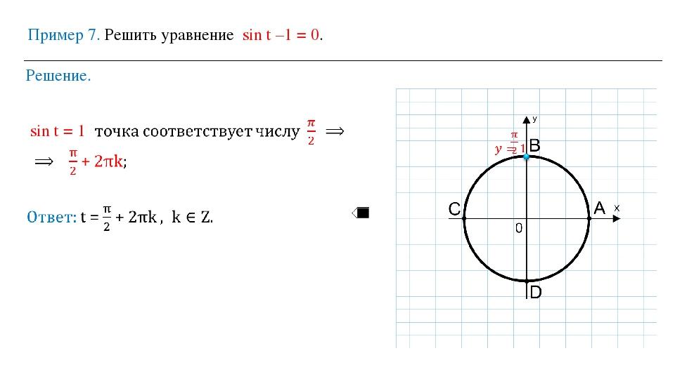 Пример 7. Решить уравнение sin t –1 = 0. Решение. sin t = 1