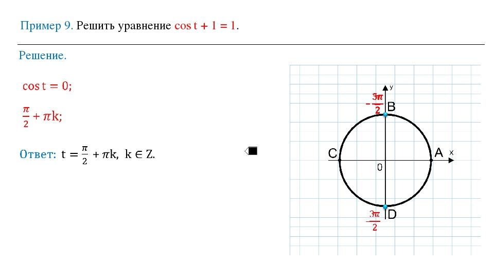 Пример 9. Решить уравнение cos t + 1 = 1. Решение.