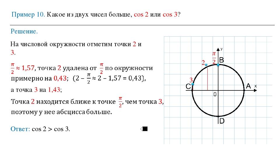Пример 10. Какое из двух чисел больше, cos 2 или cos 3? Решение. Ответ: cos 2...