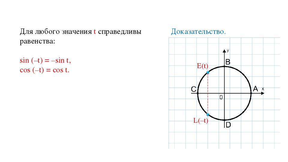 Для любого значения t справедливы равенства: sin (–t) = –sin t, cos (–t) = co...