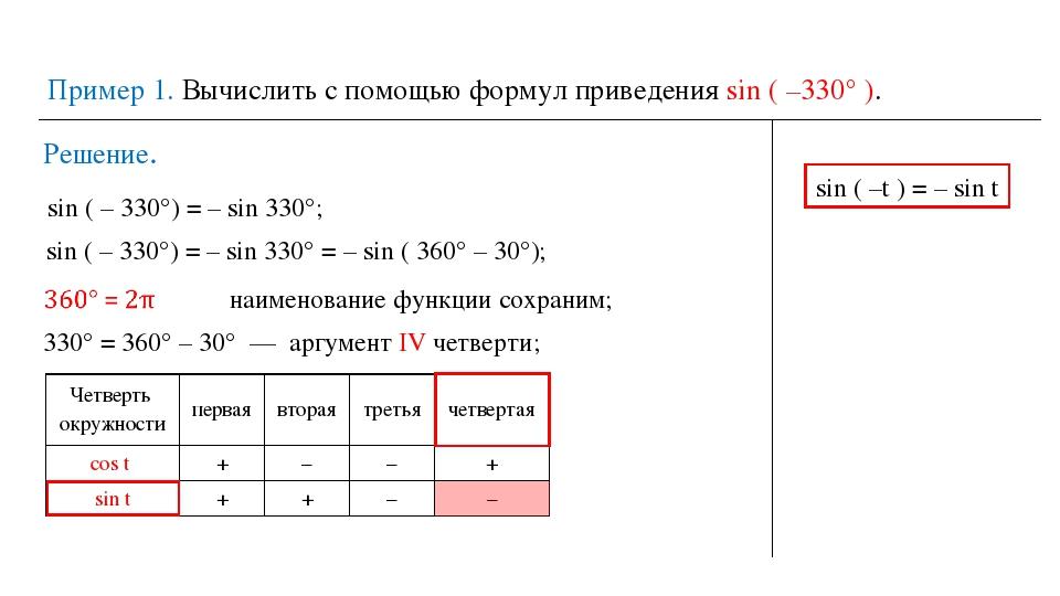 Пример 1. Вычислить с помощью формул приведения sin ( –330° ). Решение. sin (...