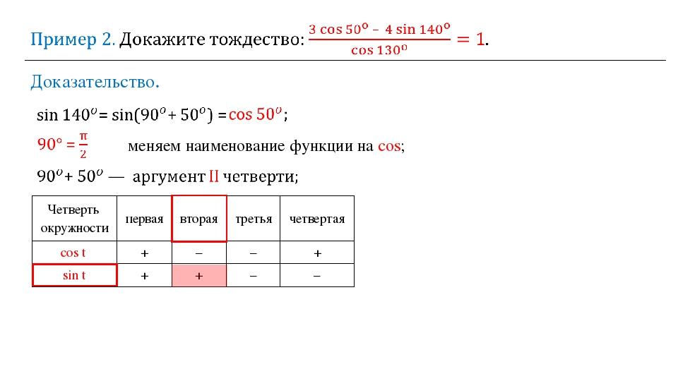 Доказательство. ⟹ меняем наименование функции на cos; Четверть окружности пер...