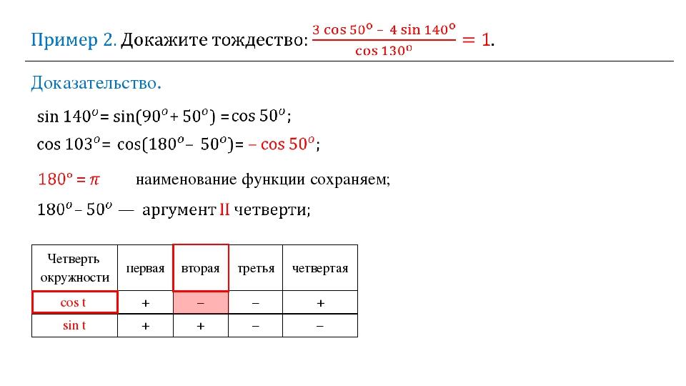 Доказательство. ⟹ наименование функции сохраняем; Четверть окружности первая...