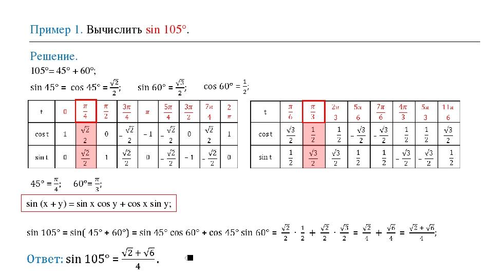 Пример 1. Вычислить sin 105°. Решение. 105°= 45° + 60°; sin (x + y) = sin x c...