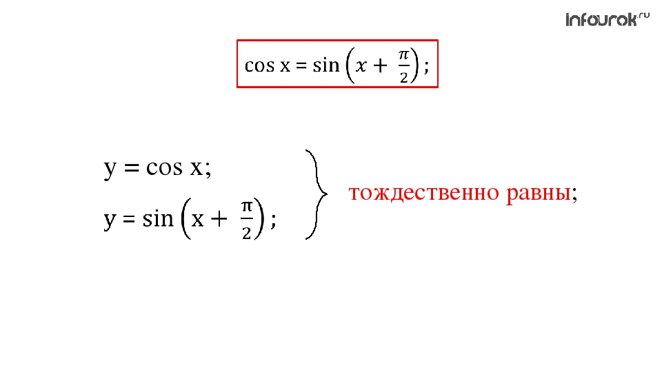 y = cos x; тождественно равны;