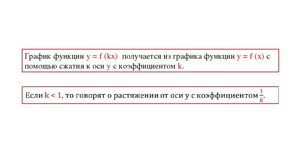 График функции у = f (kx) получается из графика функции у = f (x) с помощью с...