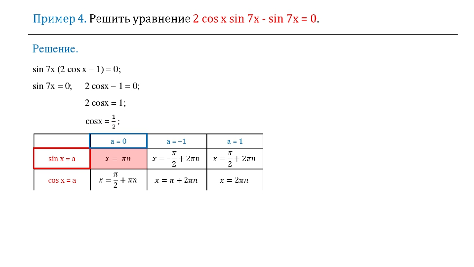 Решение. sin 7x (2 cos х – 1) = 0; sin 7x = 0; 2 cosх – 1 = 0; 2 cosх = 1;