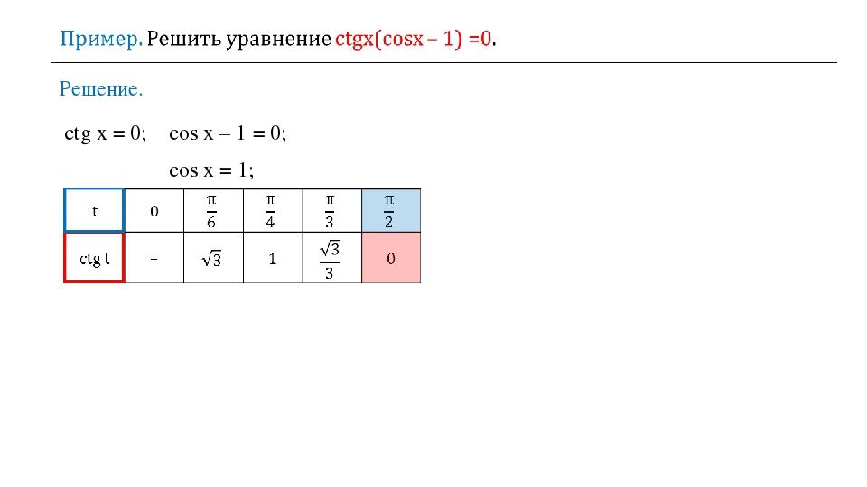Решение. ctg х = 0; cos х – 1 = 0; cos х = 1;