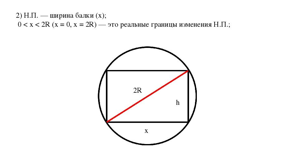 2) Н.П. — ширина балки (х); 0 < х < 2R (х = 0, x = 2R) — это реальные границы...