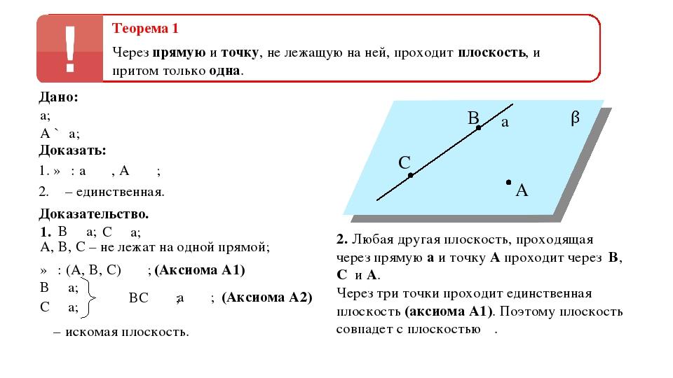Теорема 1 Через прямую и точку, не лежащую на ней, проходит плоскость, и прит...