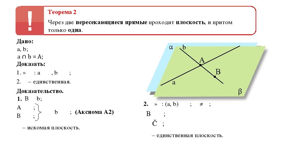 Теорема 2 Через две пересекающиеся прямые проходит плоскость, и притом только...