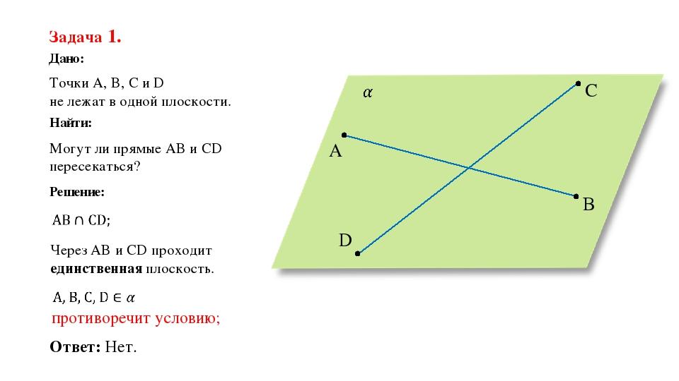 Могут ли прямые AB и CD пересекаться? Задача 1. Дано: Точки A, B, C и D не ле...