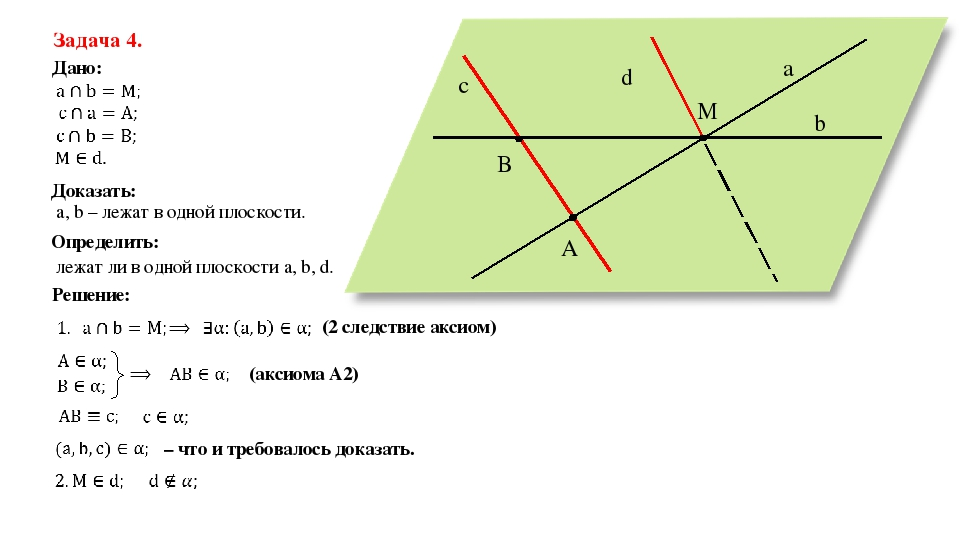 Задача 4. Дано: Доказать: Решение: a, b – лежат в одной плоскости. Определить...