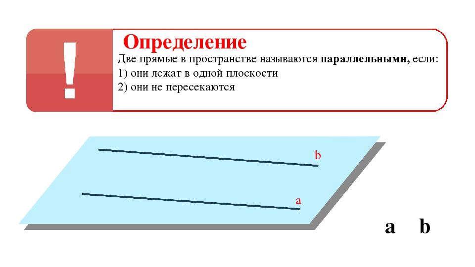 Определение Две прямые в пространстве называются параллельными, если: 1) они...
