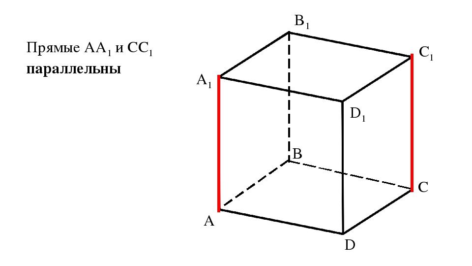 A B C D A1 B1 C1 D1 Прямые АА1 и СС1 параллельны