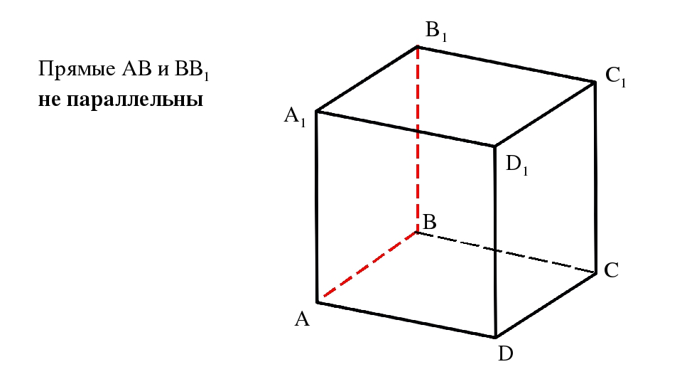 A B C D A1 B1 C1 D1 Прямые АВ и ВВ1 не параллельны