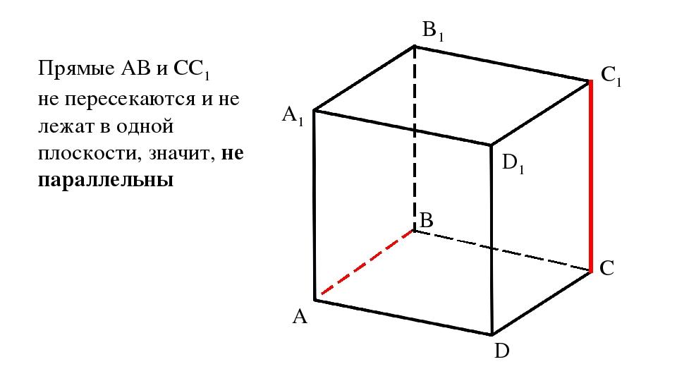 A B C D A1 B1 C1 D1 Прямые АВ и СС1 не пересекаются и не лежат в одной плоско...