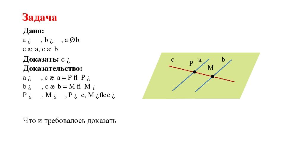 Задача а ∈ α , b ∈ α, a ∥ b Дано: α a b c ∩ a, c ∩ b Доказать: c ∈ α Доказате...