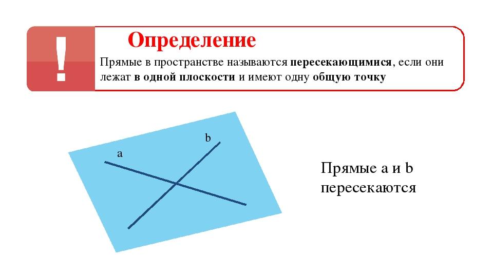 Определение Прямые в пространстве называются пересекающимися, если они лежат...