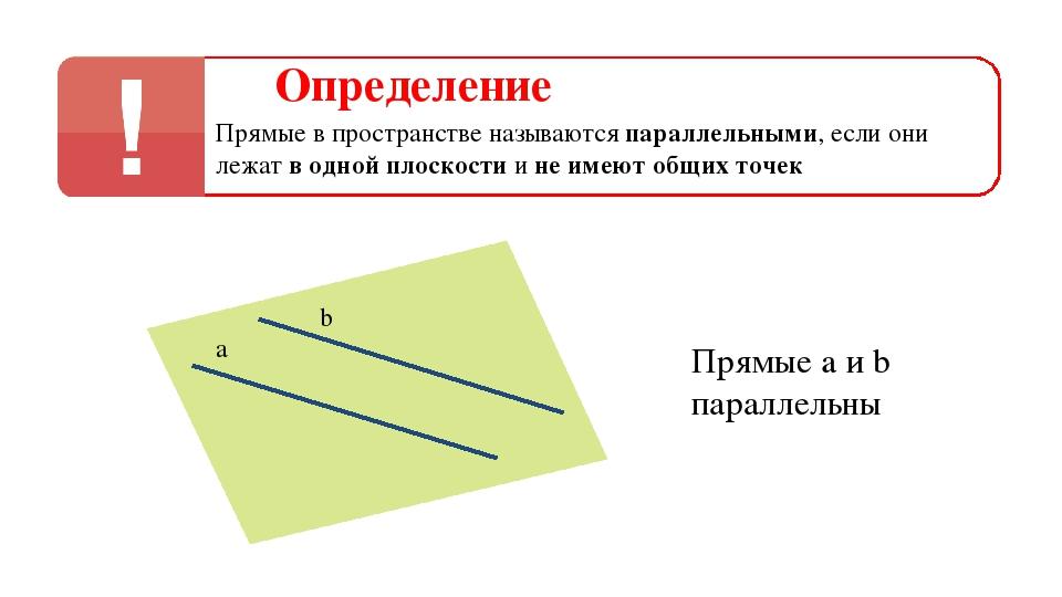 Прямые a и b параллельны а b β Определение Прямые в пространстве называются п...
