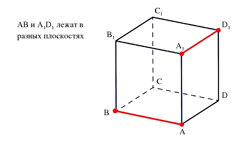 A B C D A1 B1 C1 D1 AB и A1D1 лежат в разных плоскостях