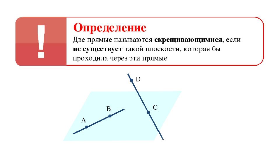 Определение Две прямые называются скрещивающимися, если не существует такой п...