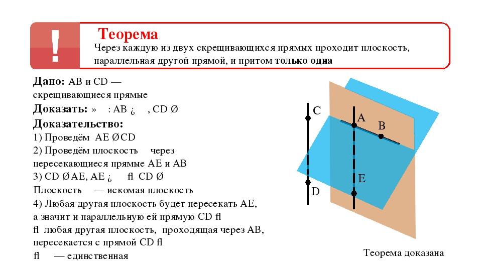 Теорема Через каждую из двух скрещивающихся прямых проходит плоскость, паралл...