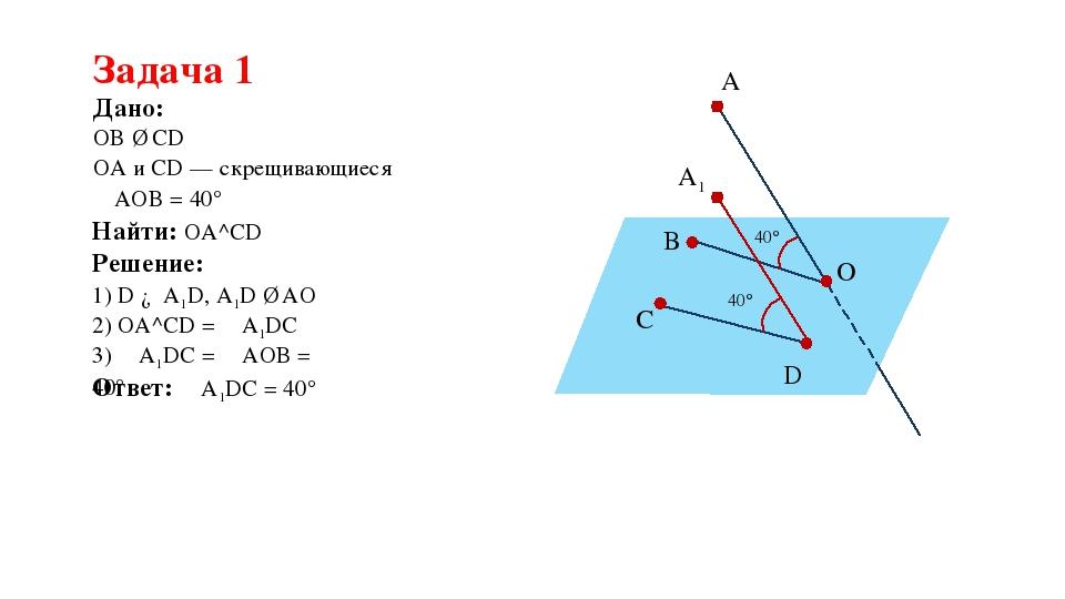 Задача 1 Дано: Найти: OA^CD OB ∥ CD 1) D ∈ A1D, A1D ∥ AO Решение: OA и CD — с...