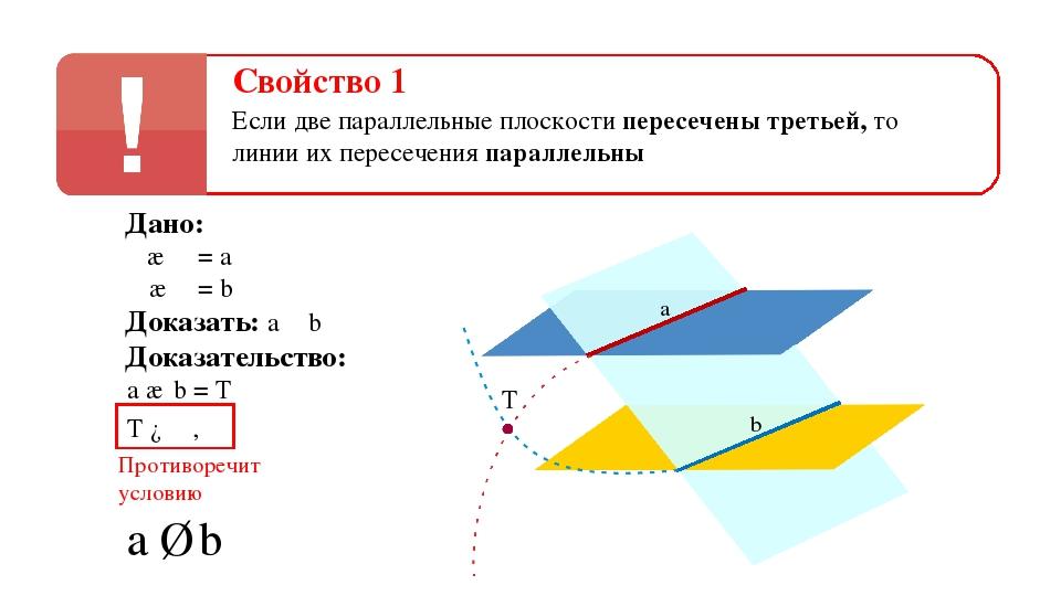 Свойство 1 Если две параллельные плоскости пересечены третьей, то линии их пе...