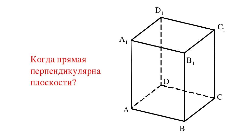 Когда прямая перпендикулярна плоскости? A B C D A1 B1 C1 D1