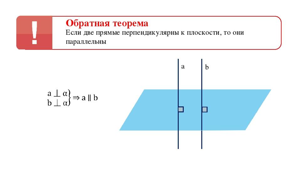 Обратная теорема Если две прямые перпендикулярны к плоскости, то они параллел...