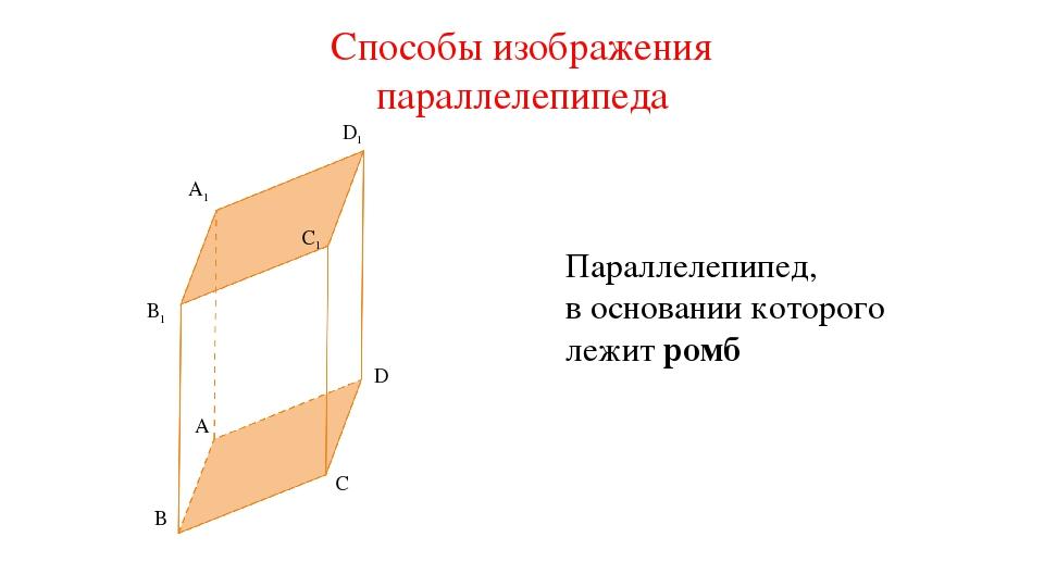 Способы изображения параллелепипеда A D C B B1 A1 D1 C1 Параллелепипед, в осн...