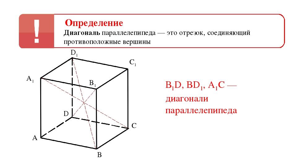 Определение Диагональ параллелепипеда — это отрезок, соединяющий противополож...