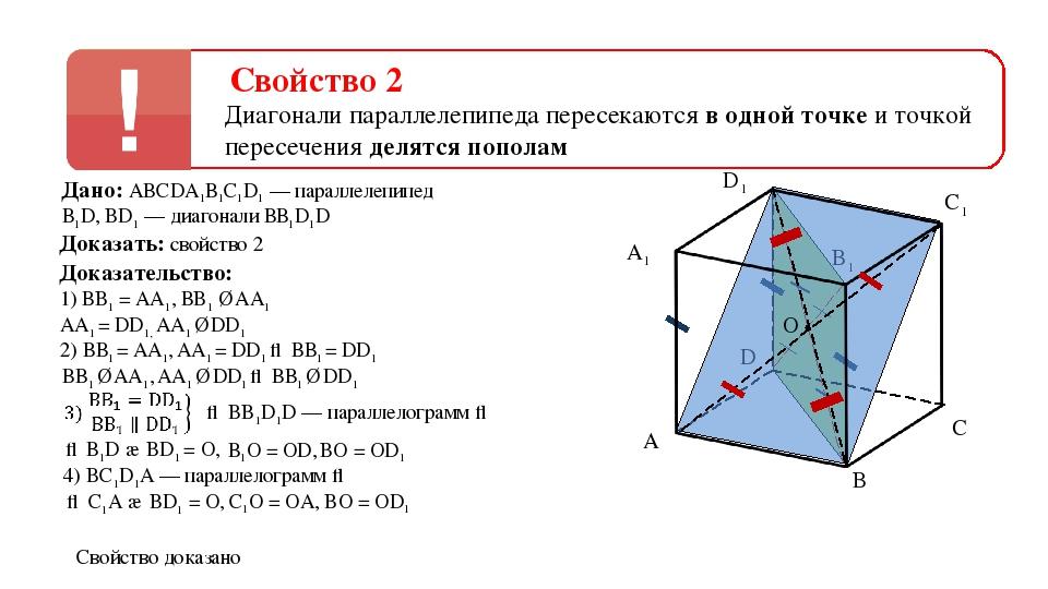 Свойство 2 Диагонали параллелепипеда пересекаются в одной точке и точкой пере...