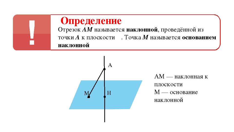 Определение Отрезок АМ называется наклонной, проведённой из точки А к плоскос...