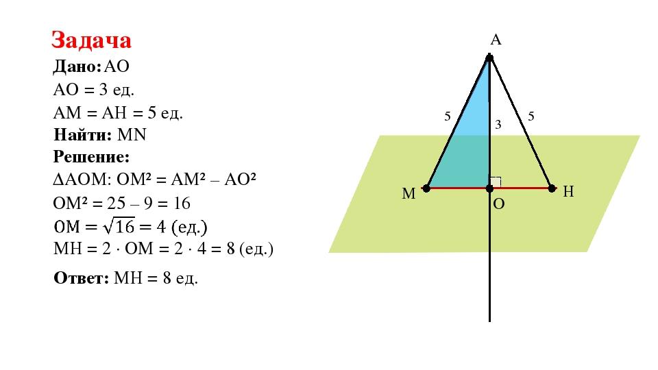 Задача Дано: AO = 3 ед. AO ⏊ α α A O M H 3 AM = АН = 5 ед. 5 5 Найти: MN Реше...