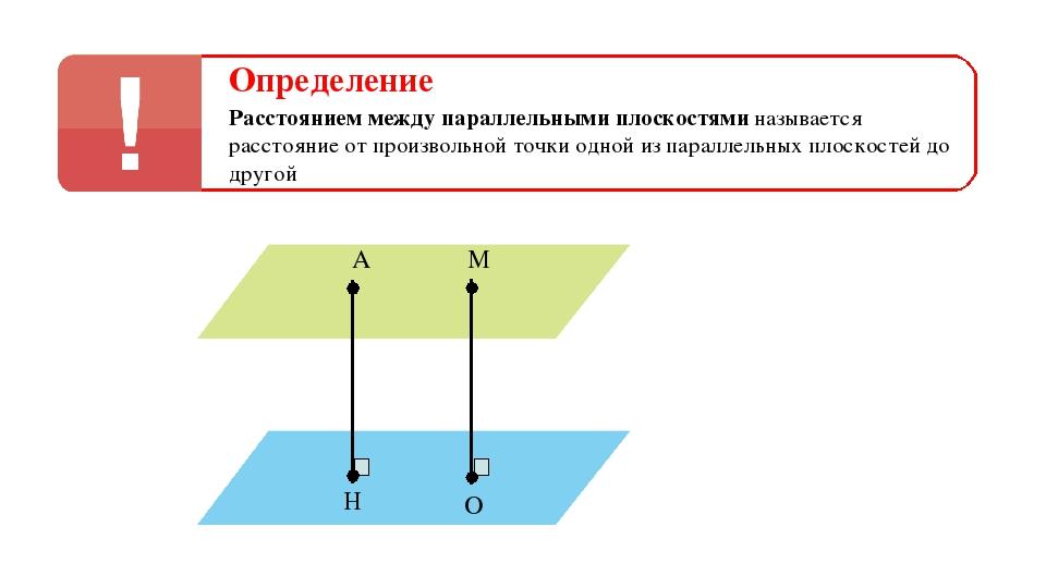 Определение Расстоянием между параллельными плоскостями называется расстояние...