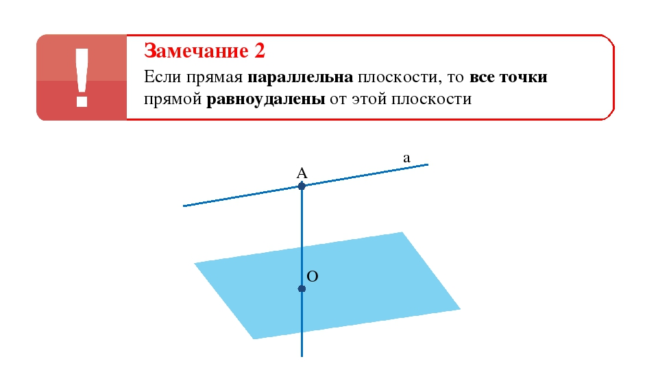 Замечание 2 Если прямая параллельна плоскости, то все точки прямой равноудале...