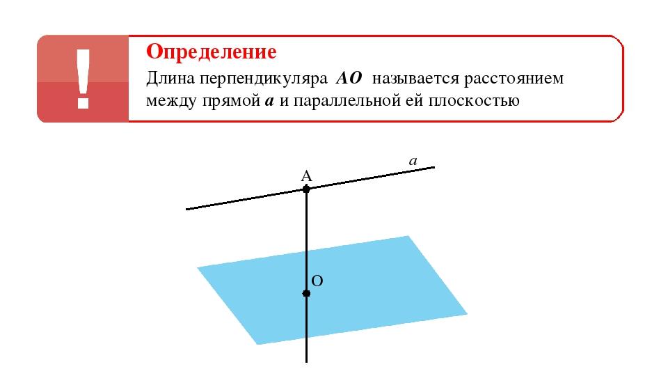 Определение Длина перпендикуляра АО называется расстоянием между прямойаи...
