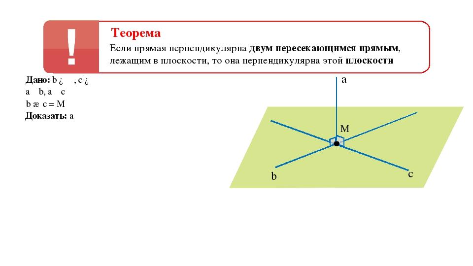 Дано: b ∈ α, с ∈ α а ⏊ b, а ⏊ с b ∩ с = М Доказать: а ⏊ α a α c b M Теорема Е...