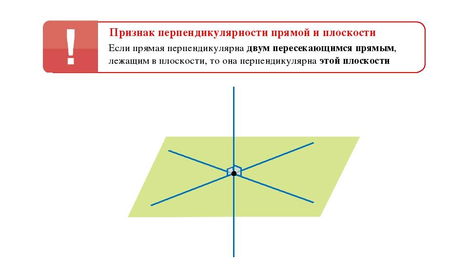 Признак перпендикулярности прямой и плоскости Если прямая перпендикулярна дву...