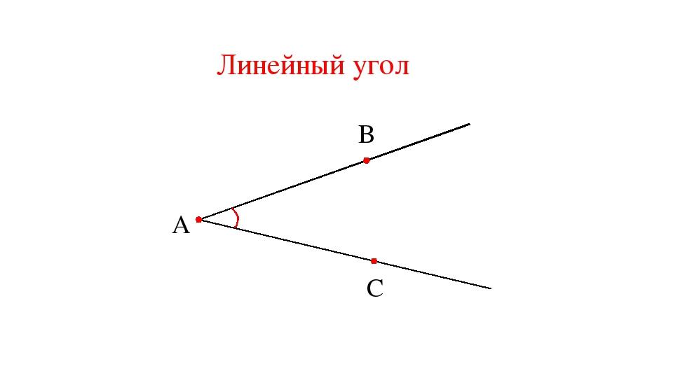 A B C Линейный угол