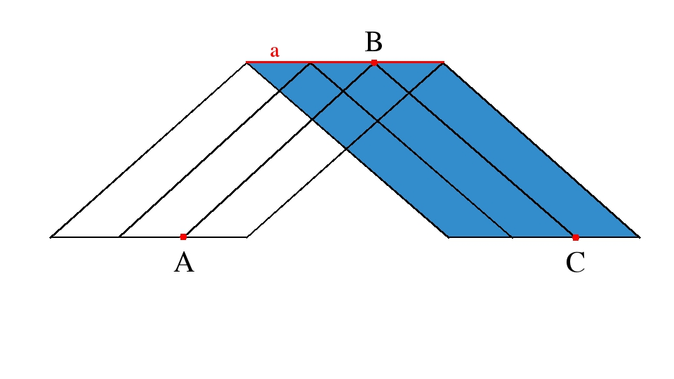 A B C a