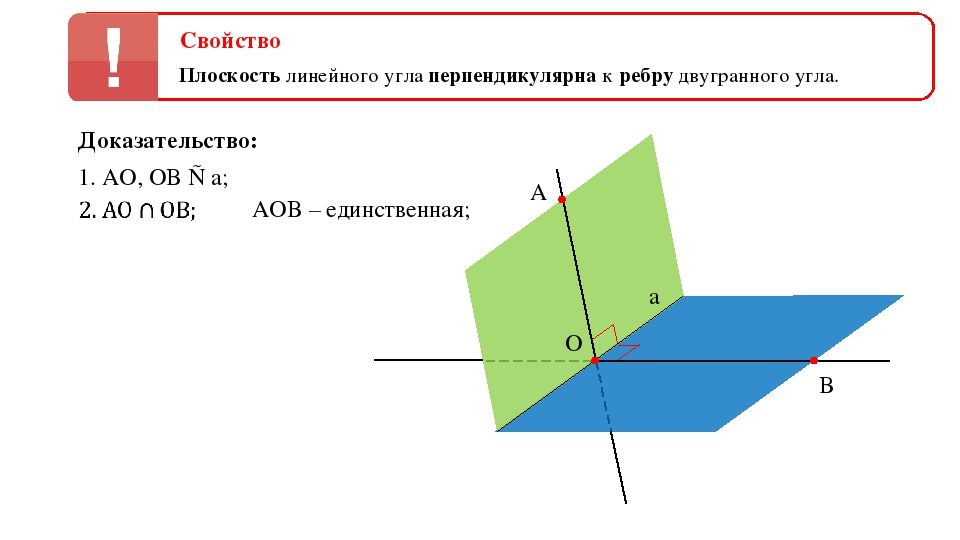 Свойство Плоскость линейного угла перпендикулярна к ребру двугранного угла. Д...