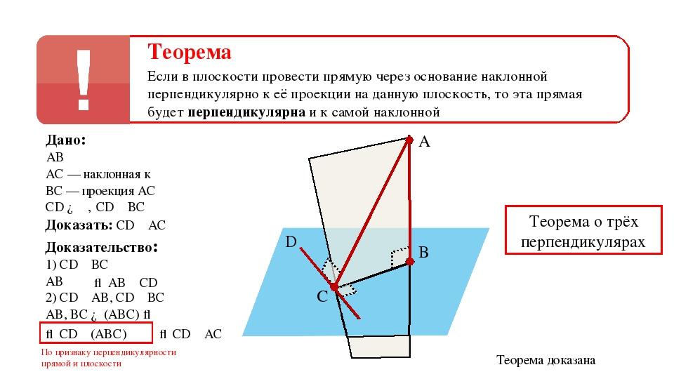 Теорема Если в плоскости провести прямую через основание наклонной перпендику...
