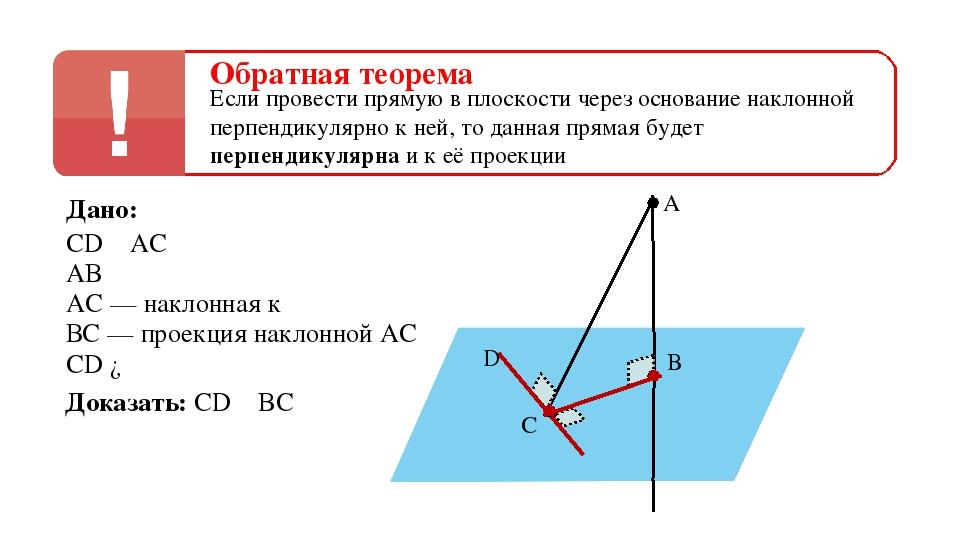 Обратная теорема Если провести прямую в плоскости через основание наклонной п...