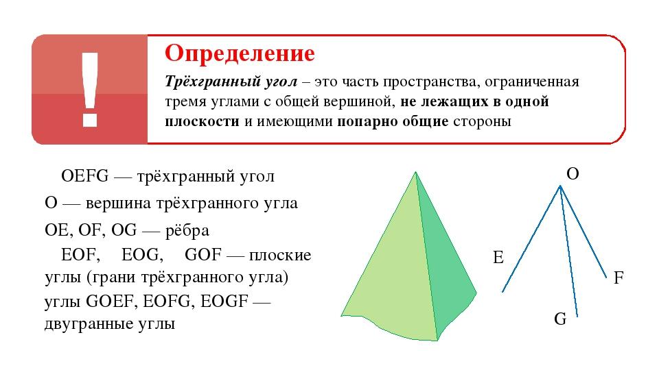 Определение Трёхгранный угол– это часть пространства, ограниченная тремя угл...