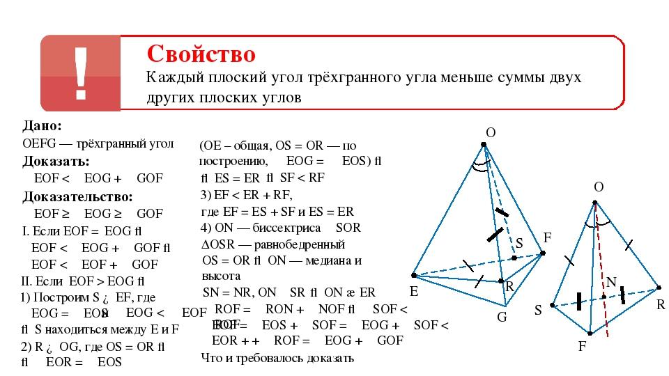 Свойство Каждый плоский угол трёхгранного угла меньше суммы двух других плоск...