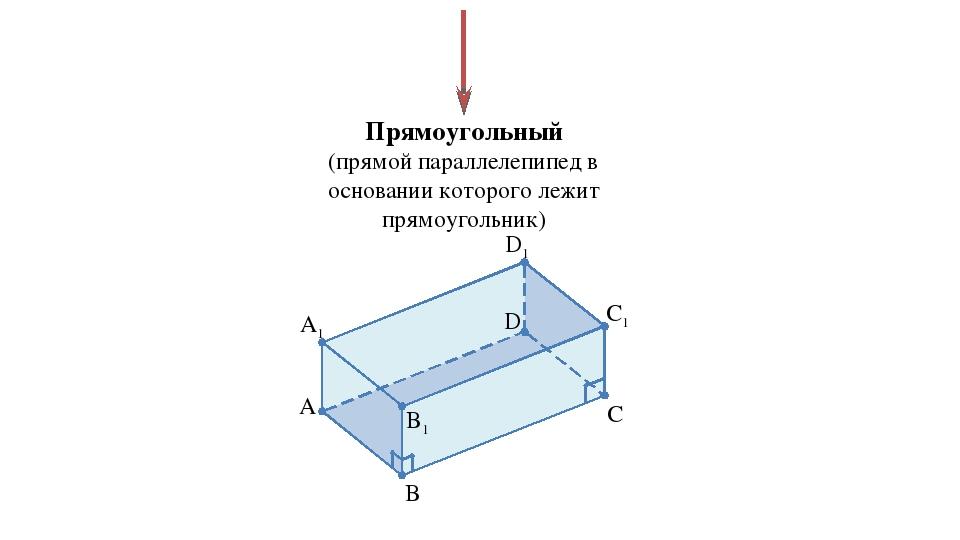 Прямоугольный (прямой параллелепипед в основании которого лежит прямоугольник)